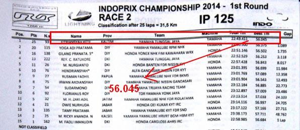 IP125