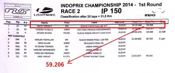 IP150