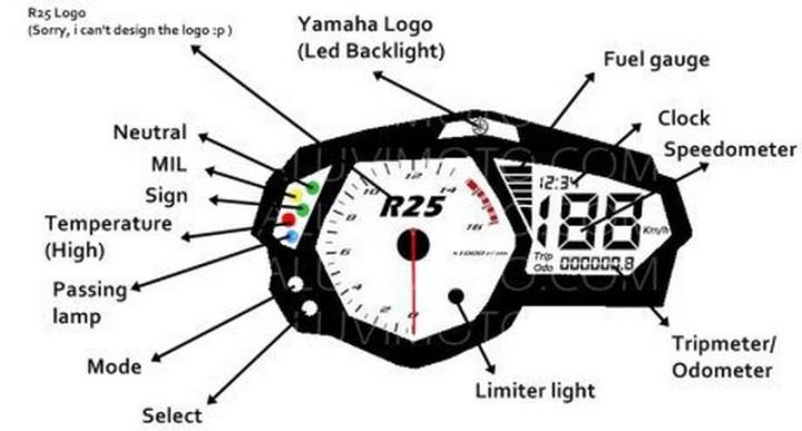 speedometer-layout-yamaha-yzf-r25